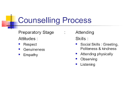 Counselling Skills For Managers Basic Counselling Skills