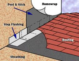Pictures Of Deck Roofs by Roof Deck Valleys And Sealed Building America
