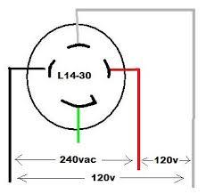 how to wire 240v generator plug doityourself com community forums