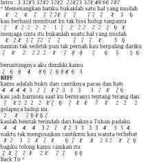tutorial gitar lagu virgoun bukti not angka pianika dan lirik lagu bukti dari virgoun