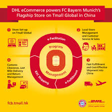Flag Store Online Deutsche Post Dhl Group Fc Bayern Flagship Store For China