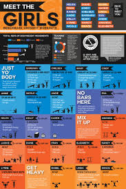 best 25 benchmark crossfit ideas on pinterest crossfit wods