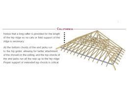 hip truss system framing contractor talk