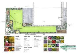 garten und landschaftsbau ingolstadt planungen entwürfe br gutes für ihren garten bastian