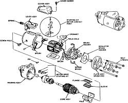 volvo 240 wiring diagram volvo 240 oil filter wiring diagram odicis