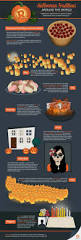 best 25 halloween history ideas on pinterest pagan halloween
