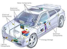 car electrical wiring electrical system repair in mt basic car
