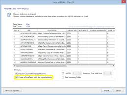 How To Do A Pivot Table In Excel 2013 Mysql Mysql For Excel Guide 5 6 Creating Pivottables