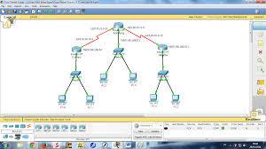 tutorial cisco packet tracer 5 3 menghubungkan 3 router di cisco packet tracer static blogs fikri