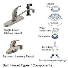 types of faucets kitchen how to repair a leaking faucet