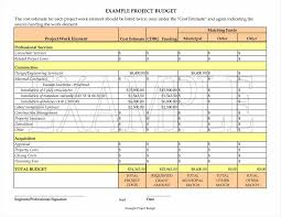 project budget spreadsheet budget proposal template bussines types