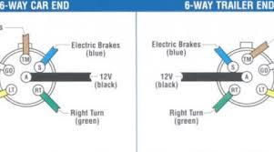 wiring diagram page 32 readingrat net