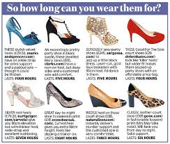 Are Carvela Shoes Comfortable Femail Selects Orthopaedic Christmas Party Heels You Can Wear All