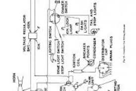 lifan 110cc wiring diagram lifan wiring diagrams