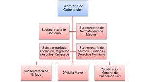 banco agrario colombia newhairstylesformen2014 com la presidencia de méxico y sus secretarías de estado monografias com