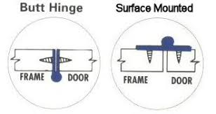 cabinet door hinges types how to install hinges fine woodworking when laying out marks