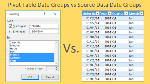 how to sort a pivot table grouping dates in a pivot table versus grouping dates in the source