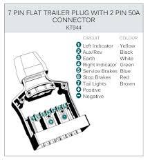 rv 7 pin trailer wiring diagram wiring diagrams