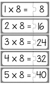 98 best kertotaulut images on pinterest multiplication division