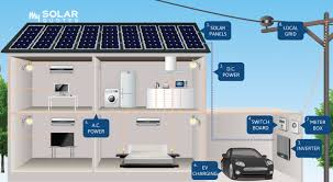 off grid solar system wiring diagram solar cell wiring diagram