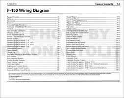 awesome f150 wiring diagram contemporary images for image wire