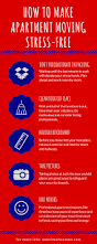 hiring movers making apartment moving stress free infographic ameritex