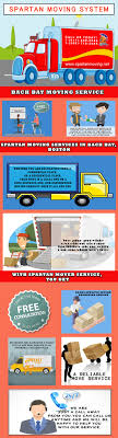 Relocation Estimate by Spartan Moving Systems Are A Local Allston Movers That Provides