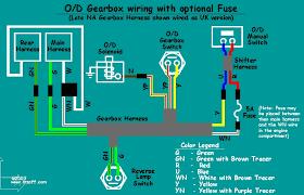 74 mg midget wiring schematic dolgular com
