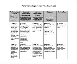 100 employee action plan template performance template