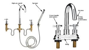 Kitchen Faucet Parts Names Faucet Parts Names With Replacement Parts Diagram And Parts List
