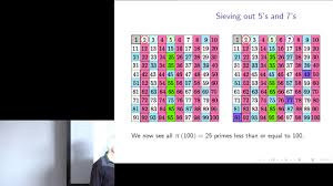 primes complexity and computation how big number theory resolves