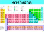 ตารางธาตุ (Thai Periodic Table)