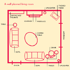 Room Layout Pueblosinfronterasus - Feng shui bedroom furniture layout