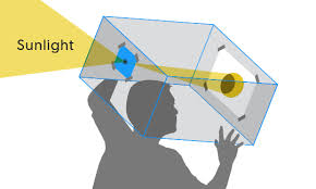 Does Looking At An Eclipse Blind You Solar Eclipse 2017 Which Solar Eclipse Glasses Are Safe