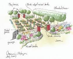 Potager Garden Layout Potager Garden Plans Images Gardens Gates Pinterest