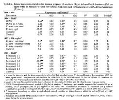 Linear Regression Table P9 15table2 Jpg
