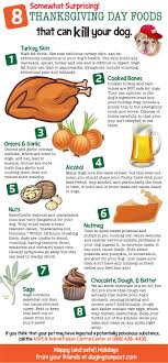 eight surprising thanksgiving day foods that can kill your