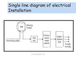 single line diagram for house wiring 120 volt outlet wiring