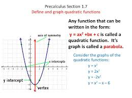 precalculus section 1 7 define and graph quadratic functions any