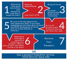 Minneapolis Mn Zip Code Map by Minneapolis Passport Agency U S Passport Help Guide