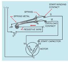 ac single phase motors part 1
