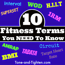 Favorite Meaning 10 Workout Terms You Need To Know U2013 Don U0027t Get Confused With