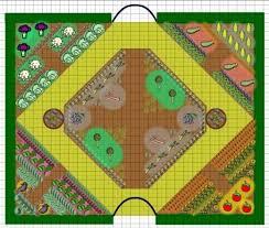 25 best gardening layouts images on pinterest veggie gardens