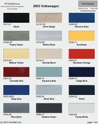 100 vw paint code lc9z mw7r3le8m7ibpvxsktvnxjg jpg