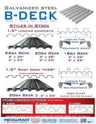 galvanized steel decking metalmart