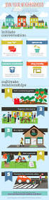 10 ways to tell if you u0027re a good neighbor infographic