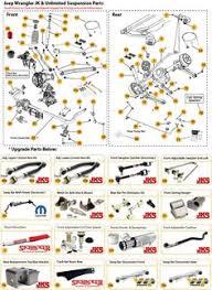 jeep wrangler wiring diagram jeep wrangler yj pinterest jeep