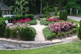 Backyard Photography Ideas Pictures Backyard Landscaping Design Ideas Diy Plans