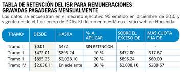 isr 2016 asalariados entran en vigor nuevas tablas de retención de impuesto sobre renta