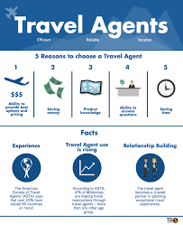 why use a travel agent images About me png